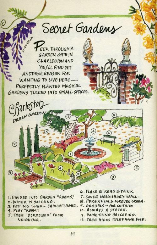 I love Diana Gessler's Travel Books-Full of art and travel inspiration.-myflowerjournal.com